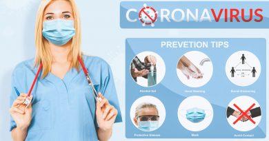 Coronavirus y atención primaria. Recomendaciones de sanidad para los profesionales